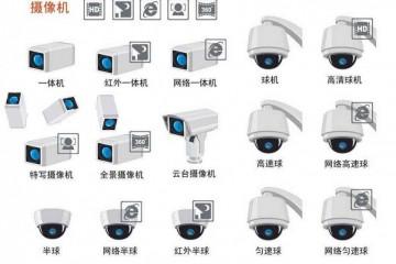 零陵区视频安防监控系统的布局