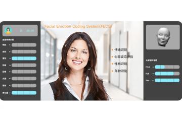 ErgoLAB面部表情分析系统