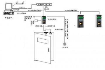 宁波门禁维修公司讲述门禁系统特点